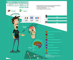 Anatomy Of A Data Analyst Resume Level Blog 15 Creative Resume Examples That Will Land The Job