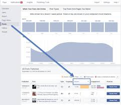 ads 3 ways to boost a post like a pro garst