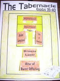 hands on bible teacher ark of the covenant children ministry