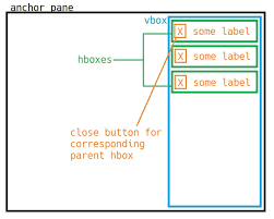 javafx layout hbox java javafx hbox with a close button stack overflow