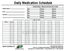 12 free medication schedule monthly budget forms
