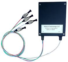 100 optic solution optimized fiber optics solutions for