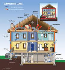 energy efficient house design energy efficient house plans christmas ideas best image libraries