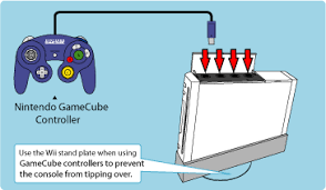 how to use nintendo gamecube controllers nintendo support