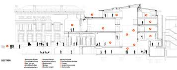 Mather House Floor Plan Concrete Proves Crucial To Mather S Ashmolean Redevelopment