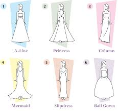 different wedding dress shapes say yes to the right dress get your free in depth guide to find