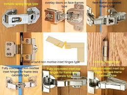how to adjust european cabinet door hinges european kitchen cabinet hinges european kitchen cabinet door hinges