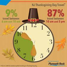 new study reveals new jersey traffic patterns for thanksgiving day