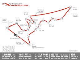 The Americas Map Anybody Been To Circuit Of The Americas