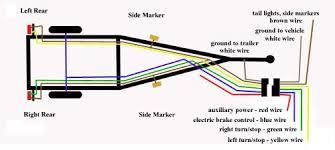 wiring diagram for car trailer lights efcaviation com