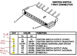 94 grand cherokee fuse box wiring diagram simonand