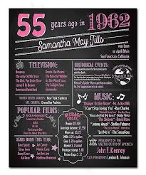 55th Birthday Quotes 55th Birthday Personalized Chalkboard Poster Products