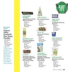 Friendship Cottage Cheese Nutrition by Eat It To Beat It Banish Belly Fat And Take Back Your Health