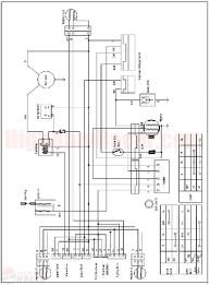 redcat 150cc wiring diagram chinese atv wiring diagram 110