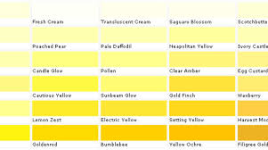 shades of yellow alfa img showing different shades yellow chart billion estates