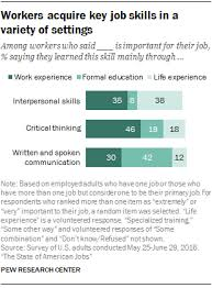How To Write A Skills Based Resume The State Of American Jobs Pew Research Center