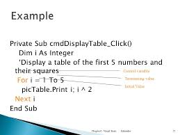 visual basic for loop repetition chapter 6 visual basic schneider 1 loop structure