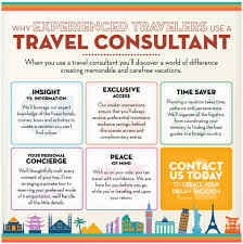 travel consultant images Why use a travel consultant jpg