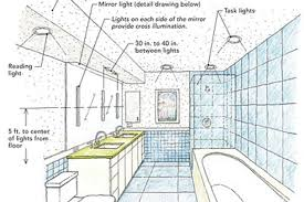how to build cove lighting light a bathroom right time to build
