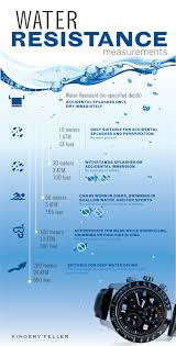 water resistance measurements other infographics
