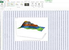 advanced graphs using excel 3d plots wireframe level contour