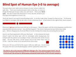 Blind Spot In Left Eye Ep U003dm G H Ek U003d1 2 M V Maxwell Wheel 3 To Your Average Ppt