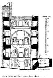 Fantasy Floor Plans Philip Davis My Fantasy Castle