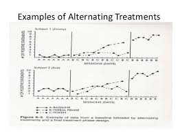 alternating treatment design alternating treatments design