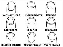 Wide Nail Beds Nail Analysis