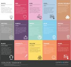 how colours impact your brands marketing irisemedia what say about