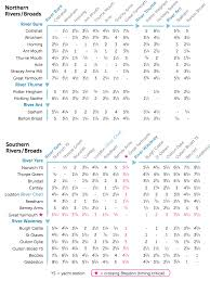 tide times and tide chart moorings journey times and tide tables richardson s boating