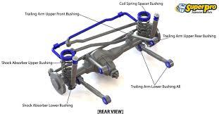 jeep jk suspension diagram superpro suspension parts and poly bushings for jeep wrangler jk