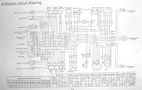 vip wiring diagram vip a wiring diagram is a simple visual
