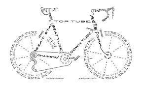 Halloween Shape Poems Typography By Aaron Kuehn Album On Imgur