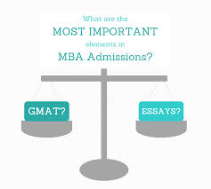 most important parts of your mba application mba admissions