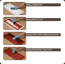 cabinet protective top coat how to guide rust oleum cabinet transformations a revolutionary