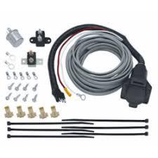 electrical wiring accessories in coimbatore tamil nadu