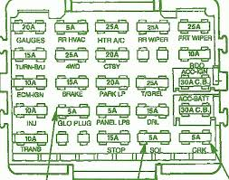 fuse box diagram 2007 gmc sierra gmc wiring diagrams for diy car