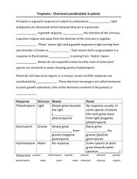 chemical coordination in plants 3 worksheets starter