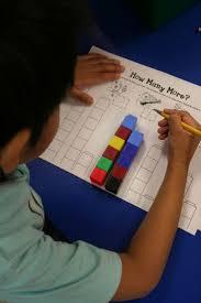 246 best kindergarten images on pinterest teaching ideas