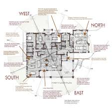 Vastu For House Vastu Shastra Home Design Home Design