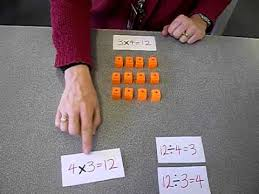 math fact families multiplication division multiplication and division fact families
