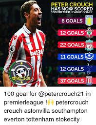 Peter Crouch Meme - bet36 peter crouch has now scored 100 premier league goals avfc 6