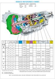 transmission parts diagram zf s5 47 transmission diagram u2022 sewacar co