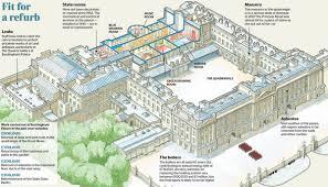 Floor Plan Buckingham Palace Kick After Kickafter Twitter