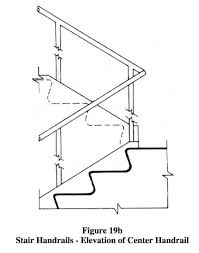 Handrail Construction Detail U S Ada Stair U0026 Railing Design Specifications Americans With