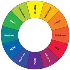 color palettes uniquely you interiors