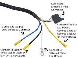 trailer wiring diagram 4 way efcaviation com
