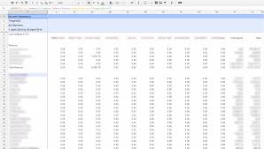 Personal Financial Statement Spreadsheet Financial Statement Template Excel