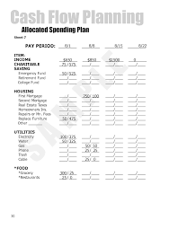 Dave Ramsey Budget Spreadsheet Template Dave Ramsey Allocated Spending Plan Excel Spreadsheet Spreadsheets